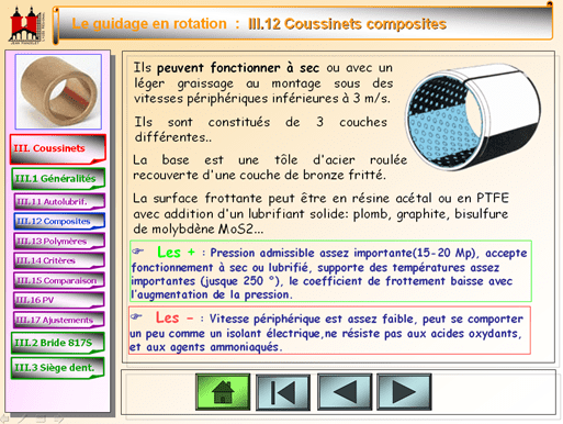 3120CoussinetComposite