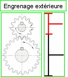 EngrExtCor