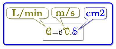 Q=6VS