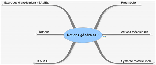 CoursStatModeliserActionMeca (3)NotionsGene