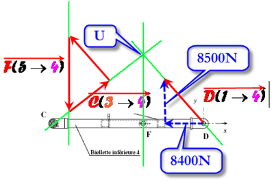 EtraveS4DR2PFSGraph