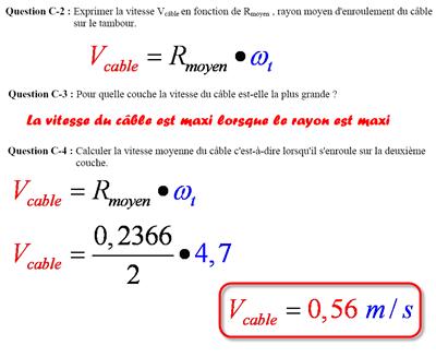 c2-c4-Cor