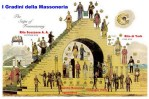 Riti e Organizzazioni alleate della Massoneria