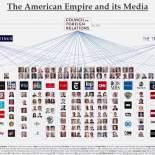 Una potente rete di pedo satanisti influenza il mondo
