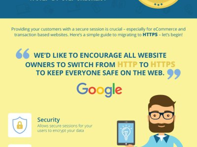 Migration Checklist for Securing Your Website with HTTPS