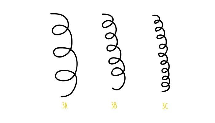 Tipos de Cachos-02