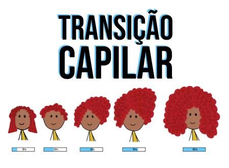 TRANSIÇÃO-CAPILAR