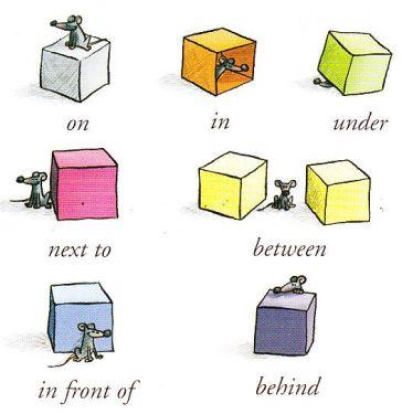 prépositions spatiales