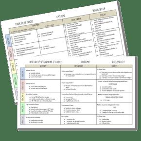 Programmations 2018 2019 Cm1cm2 La Maîtresse A Des Yeux Dans Le Dos