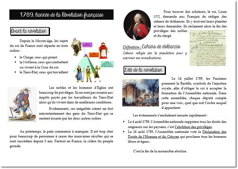 La révolution française – CM1/CM2