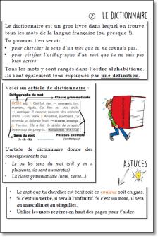 Les Lecons De Francais Ce1