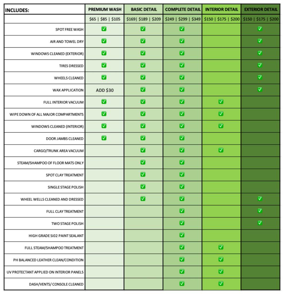 Car Detail Services