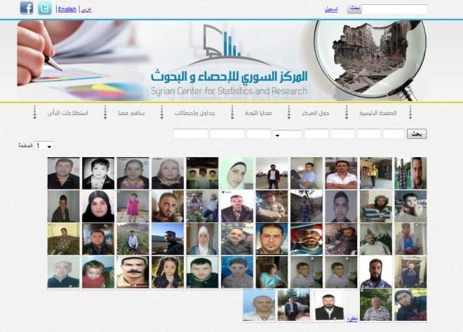 تصفح صور المفقودين المسجلين ضمن بيانات المركز السوري للإحصاء والبحوث.