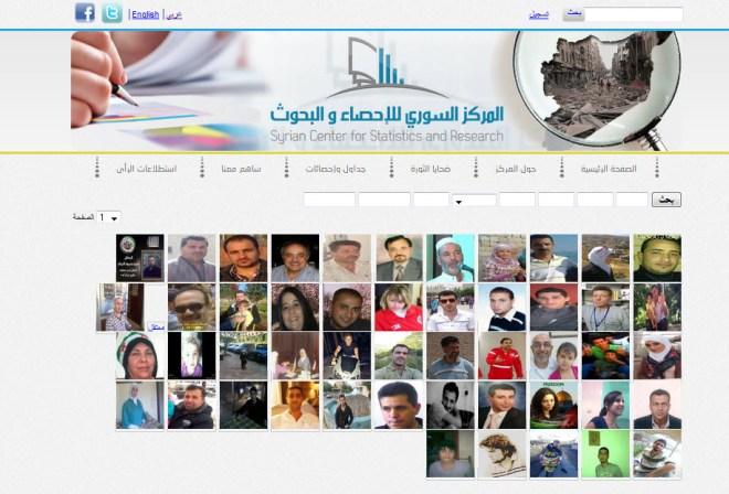 تصفح صور المعتقلين المسجلين ضمن بيانات المركز السوري للإحصاء والبحوث