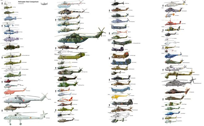 helicopter-size-comparison