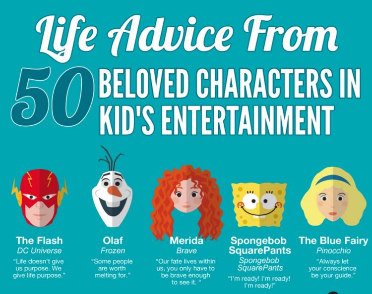 50 Inspirational Quotes From Famous Cartoon Characters