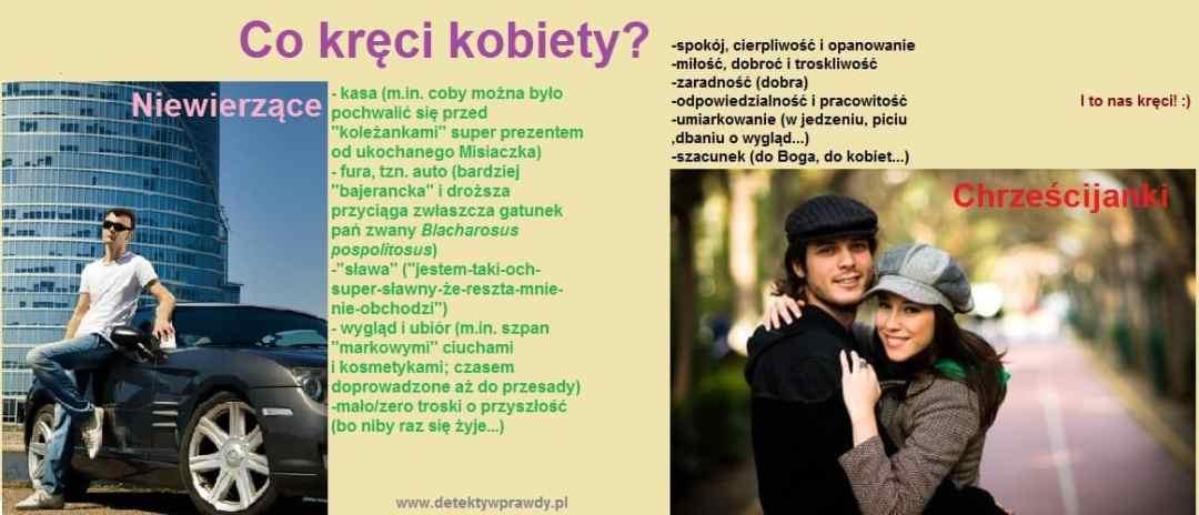 cokrecikobiety