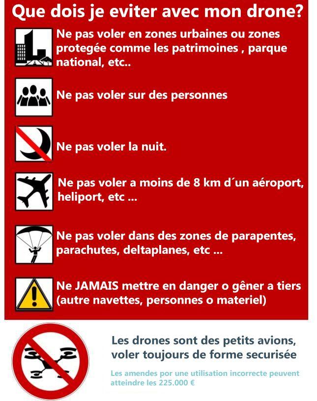 Réglementation drone de Ténérife et en Espagne