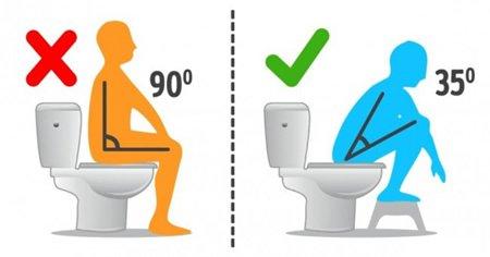 A hajlamos okok és a hibák kiigazításának kiküszöbölése során a széklet természetének nehézsége és változásai lehetnek. Függetlenül kezelés végrehajtása, kizárólag könnyű drogok és beöntés, lehetetlen, mivel ez ahhoz vezethet, hogy a gravitáció és a krónikus állapot.
