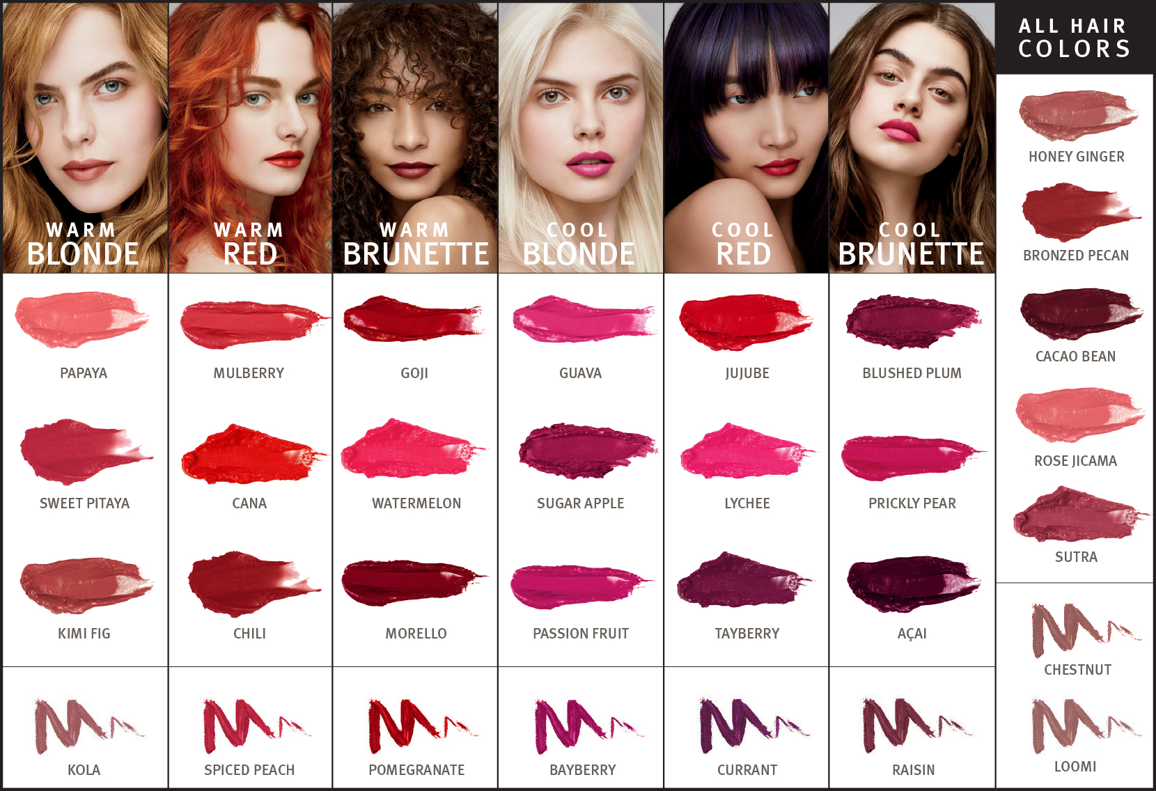 Feed My Lips Your Guide To The Perfect Color Detlev