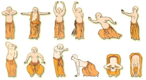 Yi Jin Jing - Metoda transformării tendoanelor în 12 secţiuni