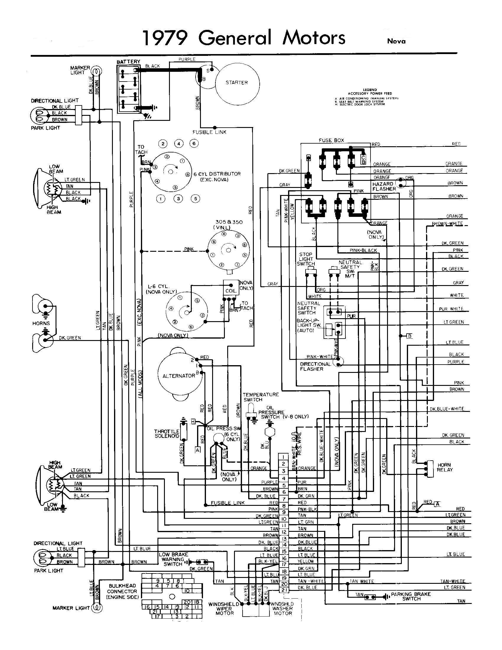 Corvette Ignition Wiring Diagram