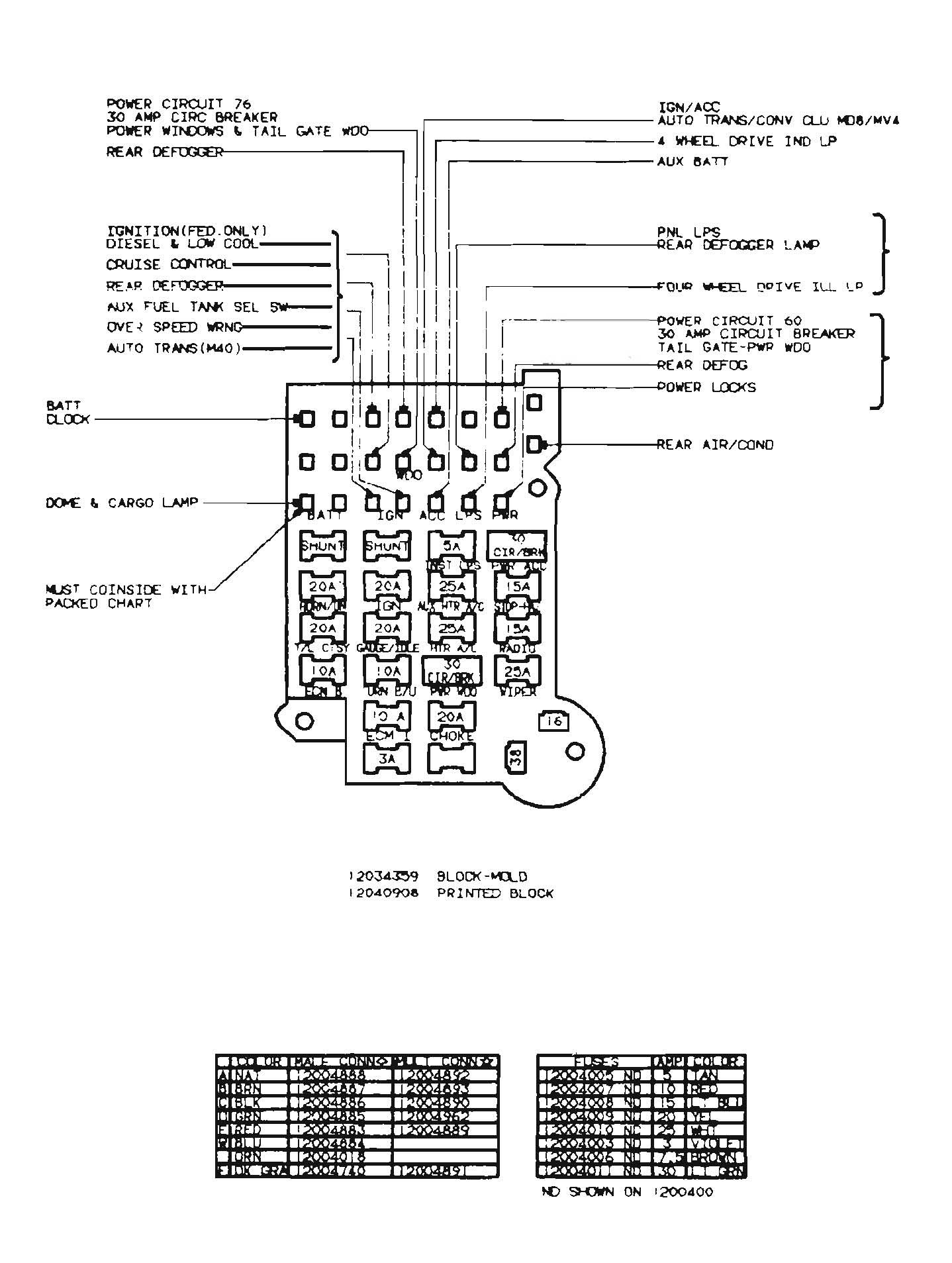 1994 Pontiac Firebird Fuse Box Diagram