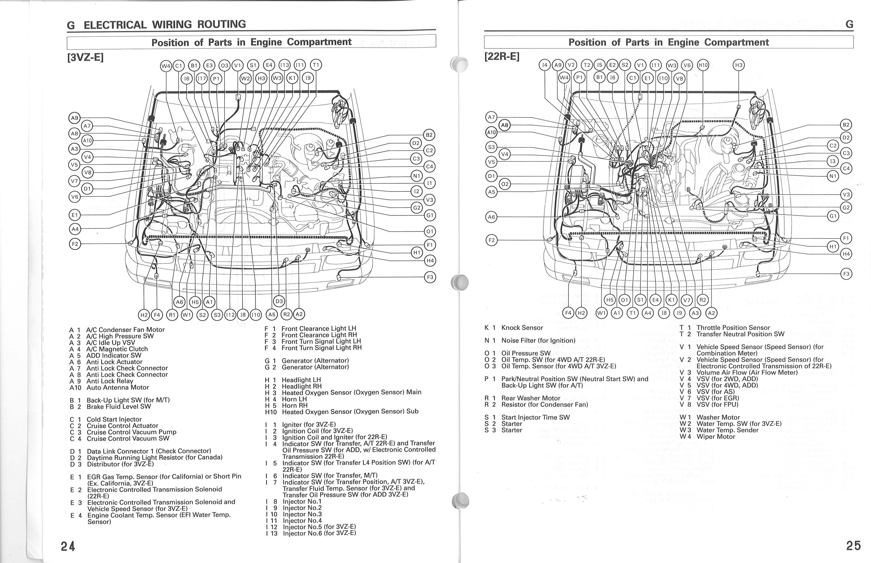 91 toyota pickup engine diagram wiring diagrams page 1988 Toyota Pickup Engine Coolant Hose Diagram