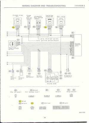 1997 Subaru Legacy Engine Diagram | My Wiring DIagram