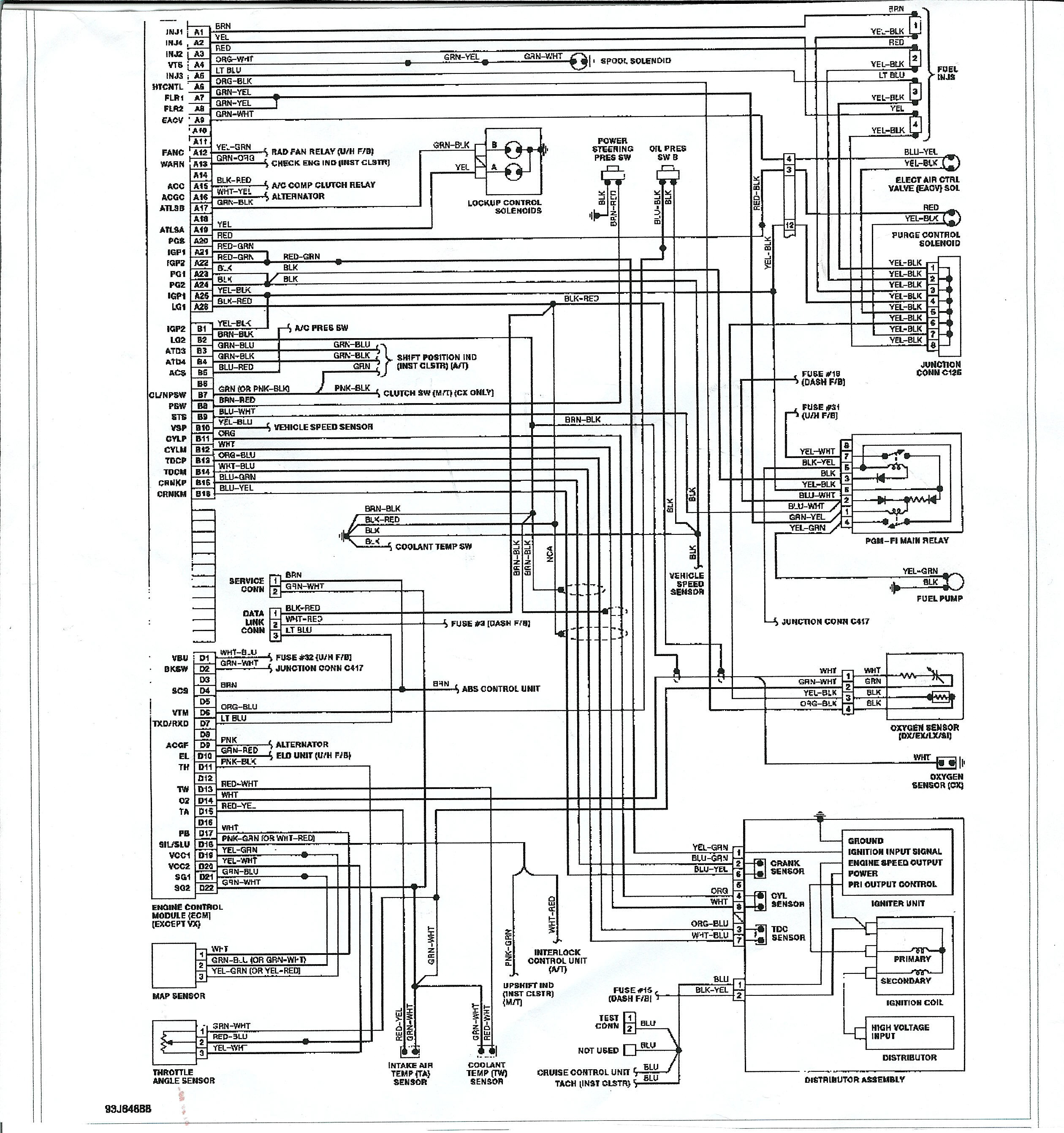 Honda Civic Fuse Panel Diagram