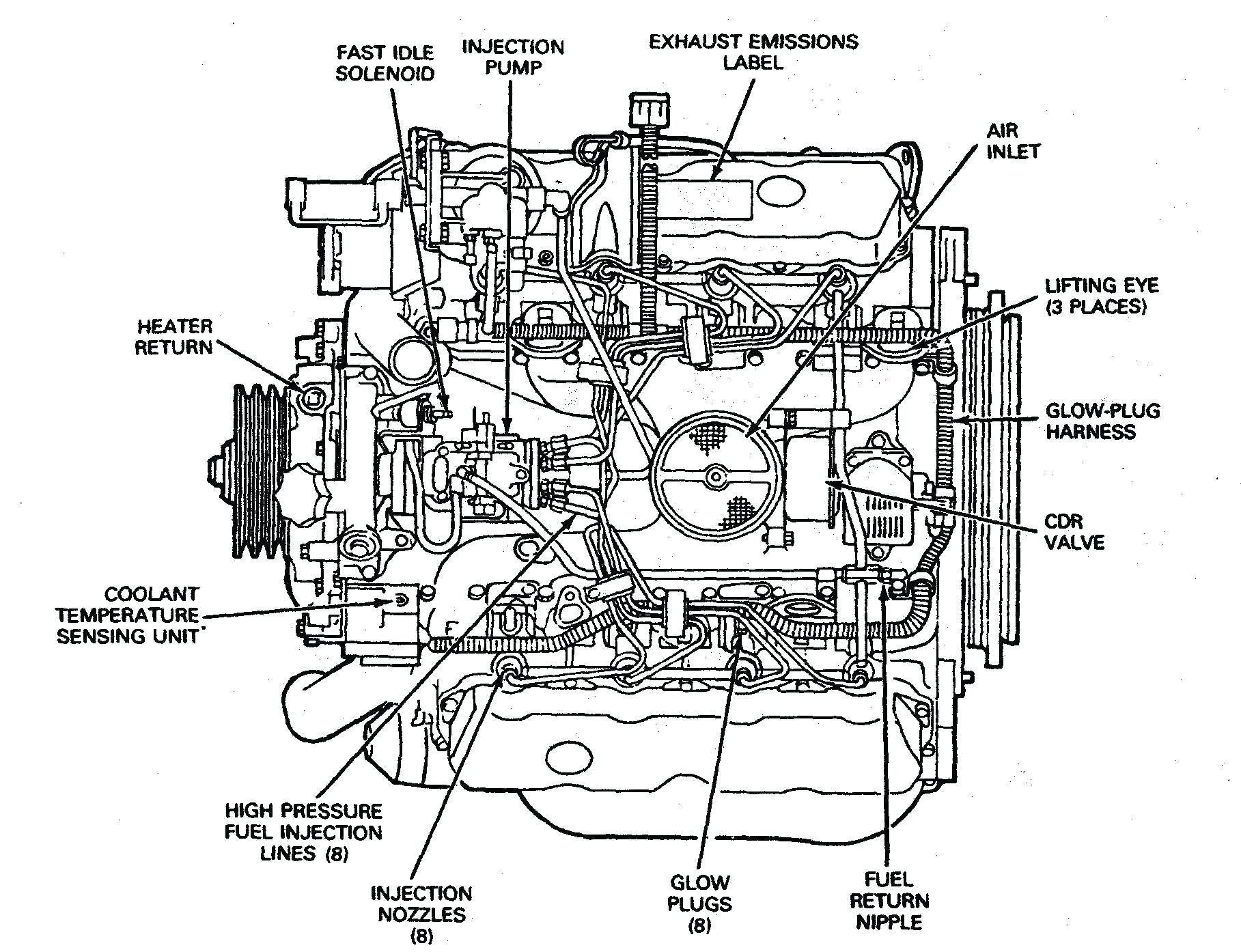 Ford F250 Parts Diagram