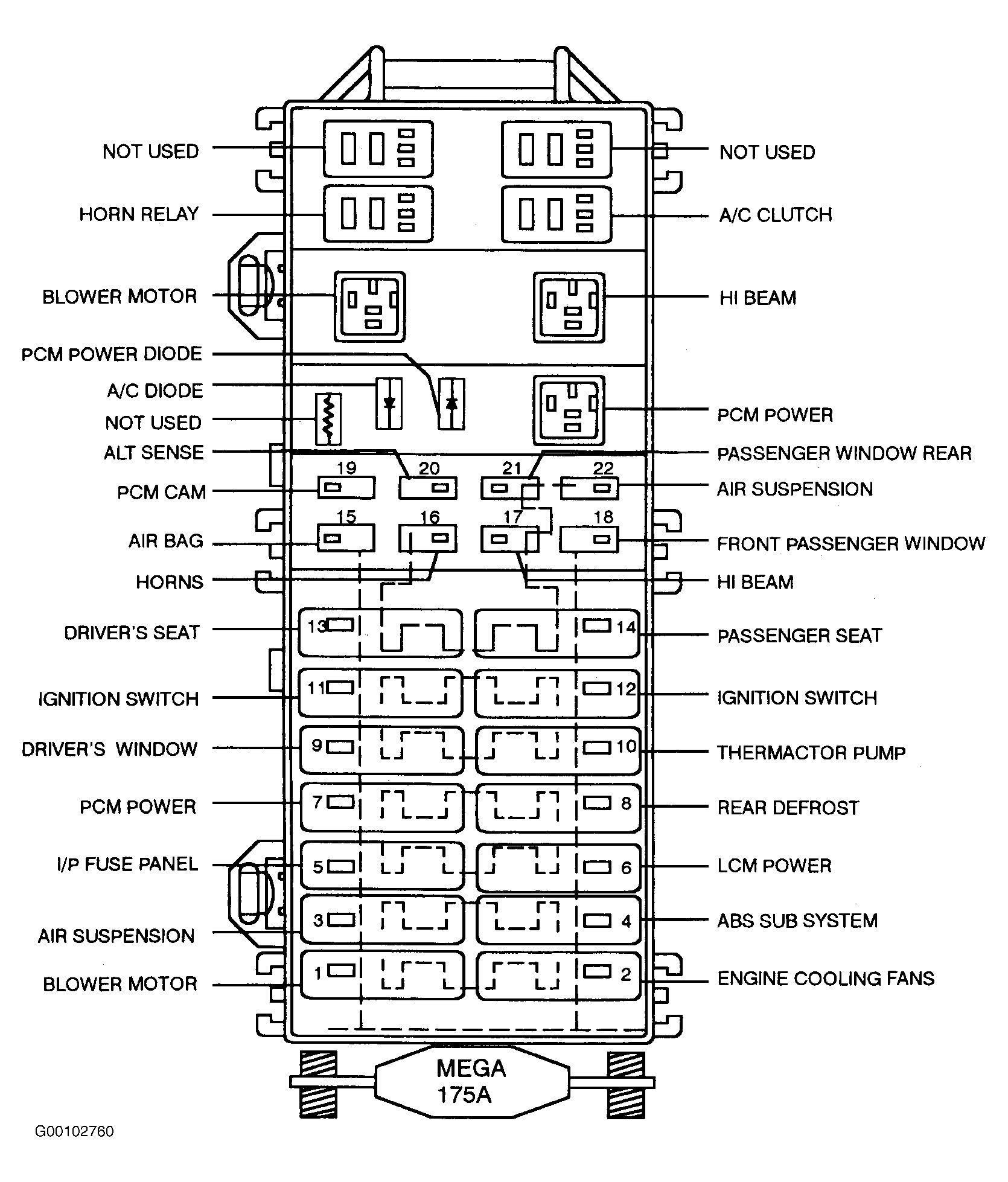2000 mercury grand marquis fuse panel diagram
