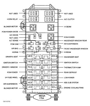 96 Saturn Fuse Box Diagram | Wiring Diagram Database
