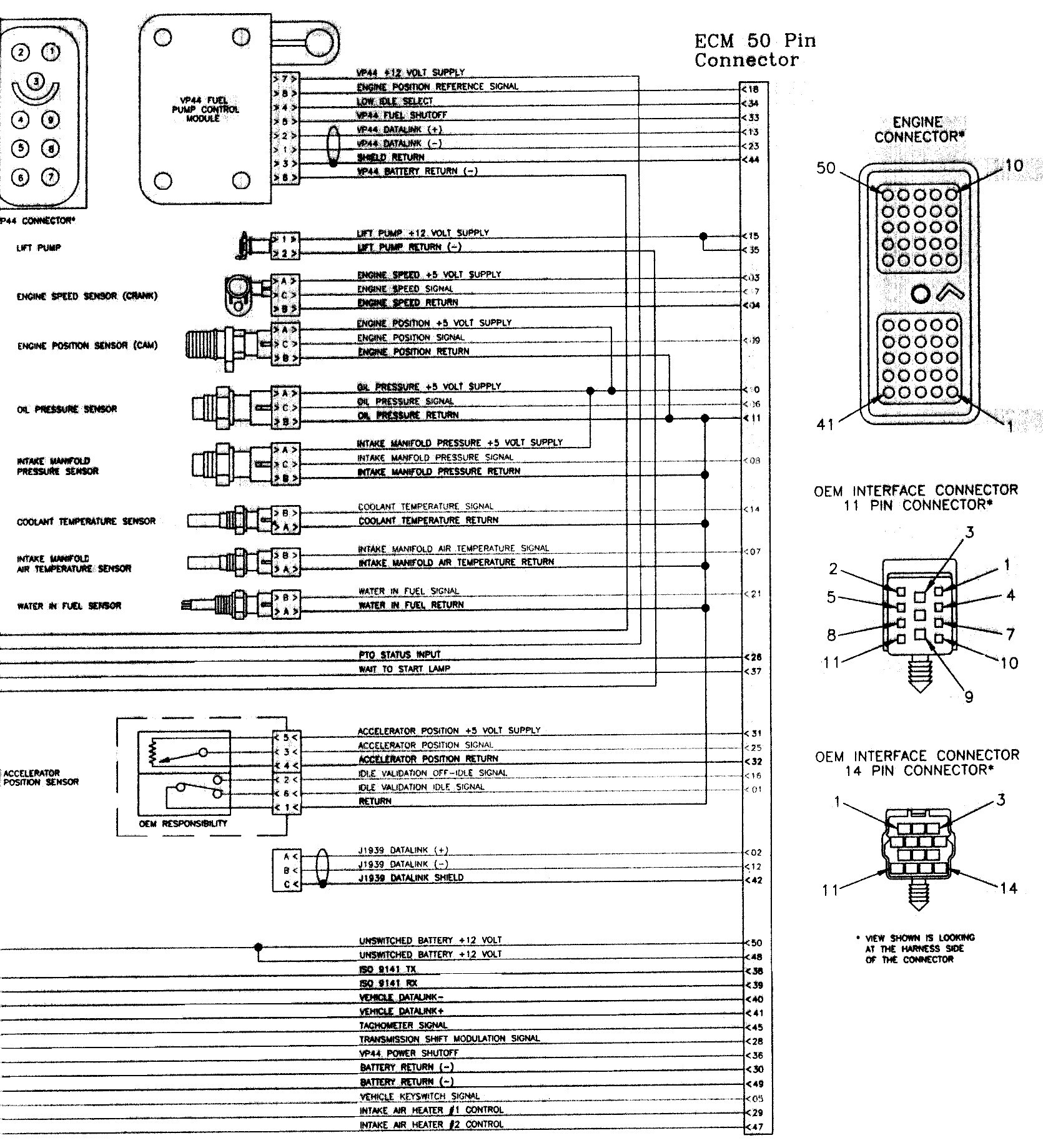 Dodge Ram Pcm Wiring Diagram Periodic