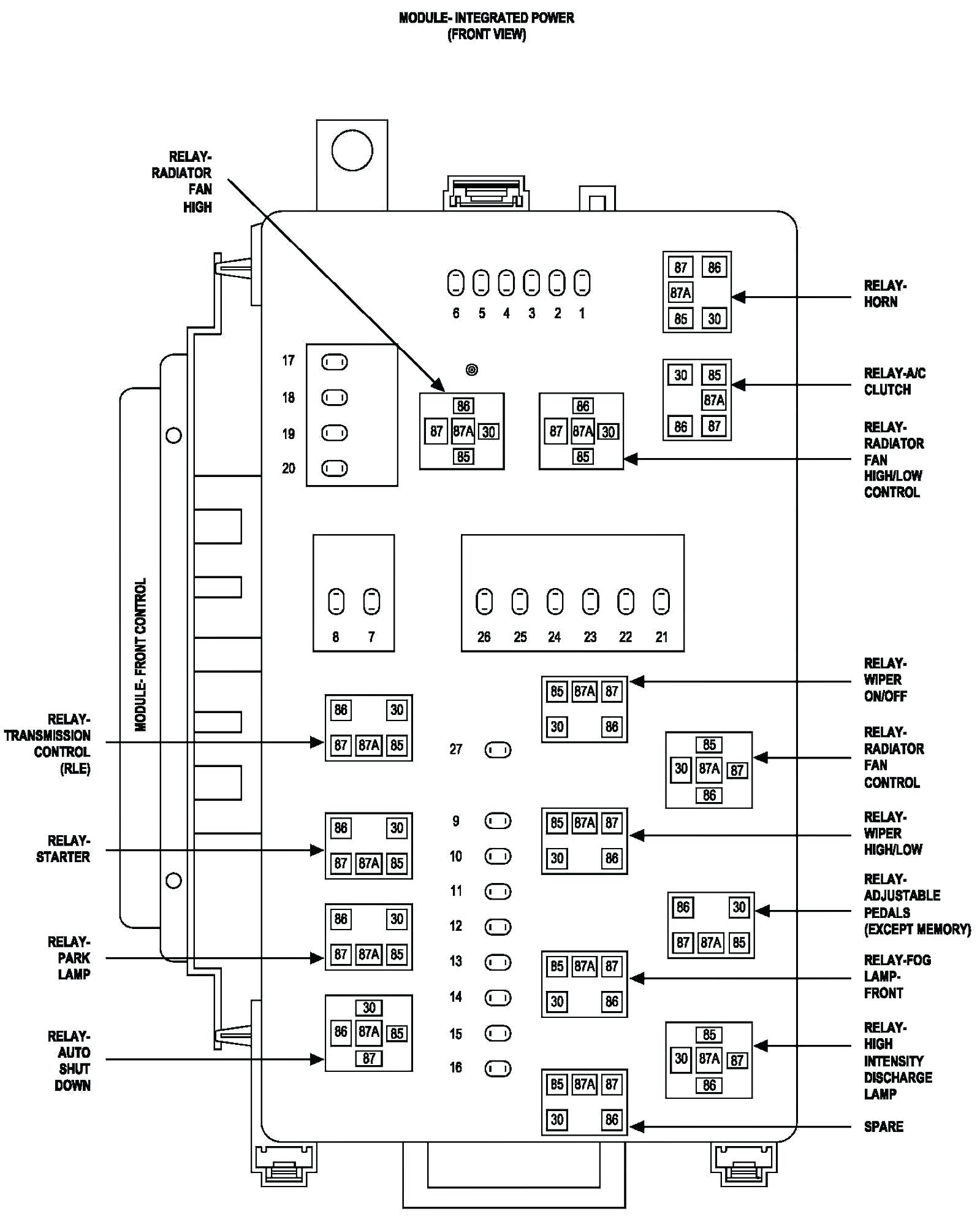 Fuse Panel Diagram For Dodge Charger