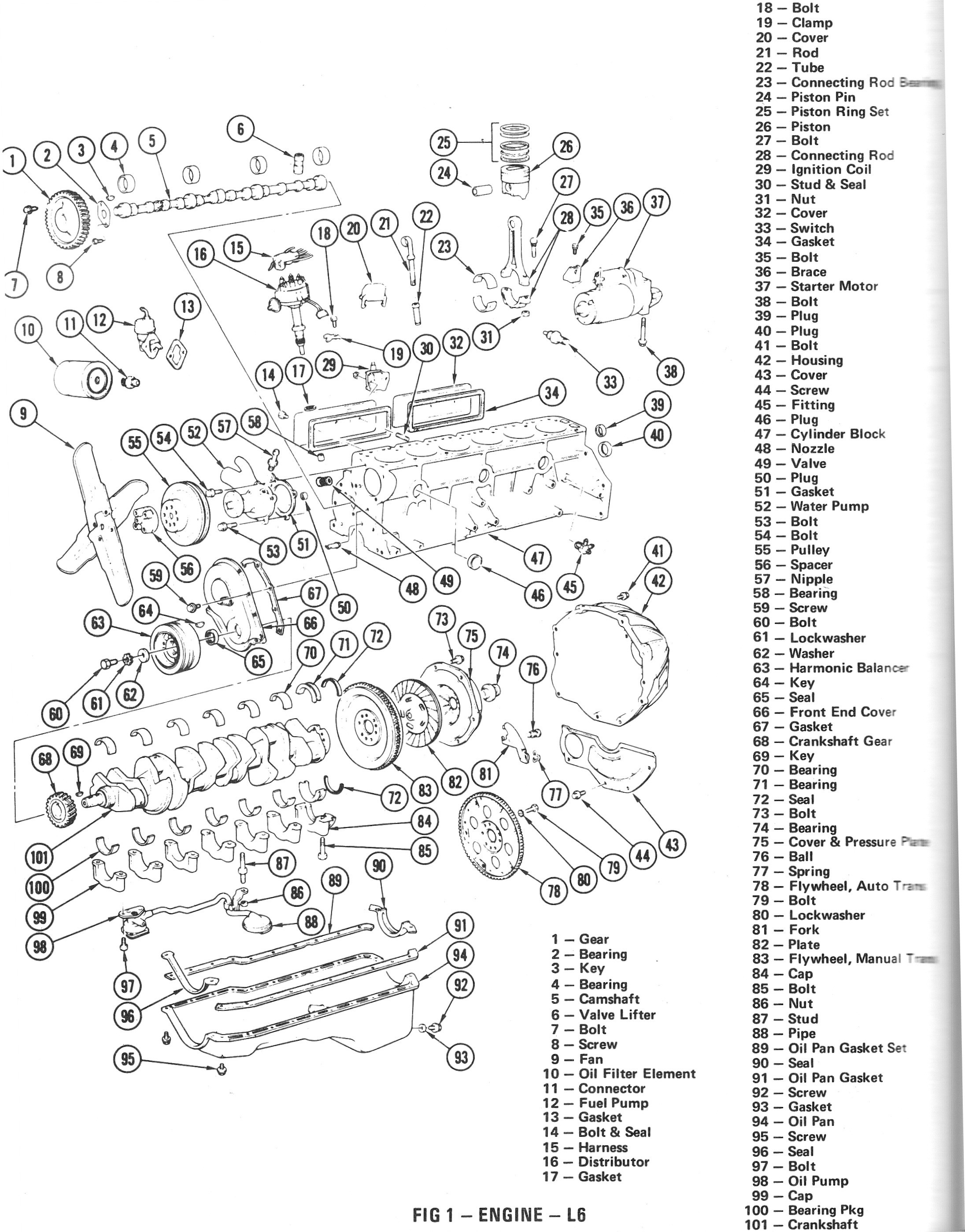 Buick Riviera Engine Diagram