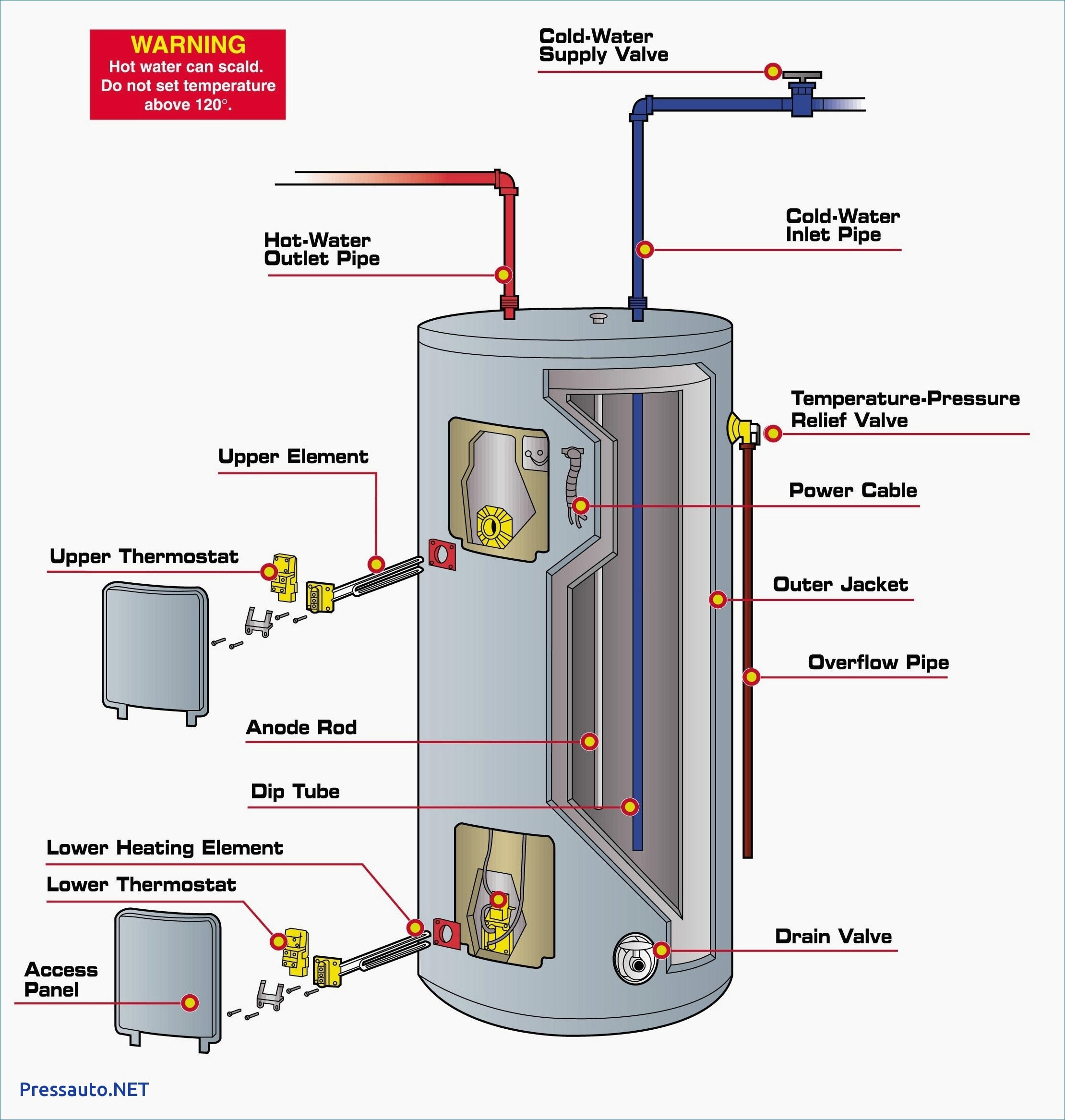 Atwood Rv Water Heater Wiring Diagram Schematic Library
