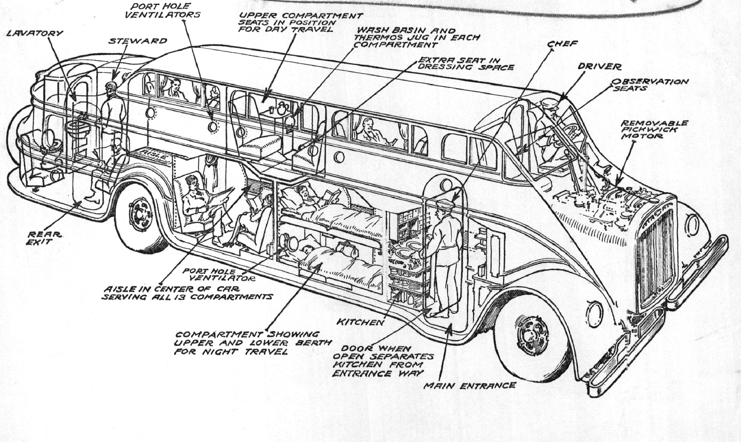 Under The Hood Of A Car Diagram