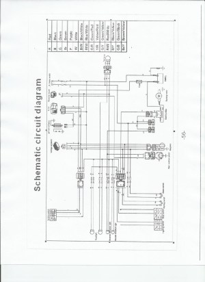 50cc Scooter Diagram | Wiring Diagram Database