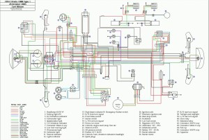 Opel Combo Fuse Box Layout | Wiring Diagram