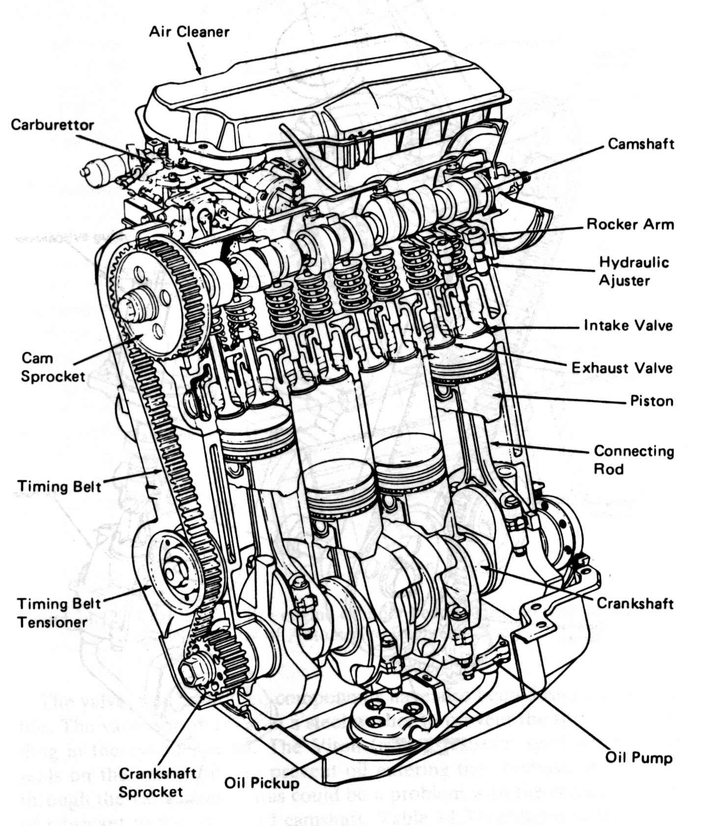 Car engine diagram for dummies amazing diesel engine diagram labeled