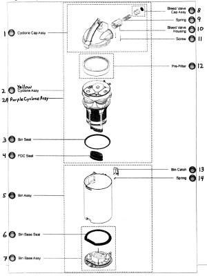 Dyson Dc25 Parts Diagram | My Wiring DIagram