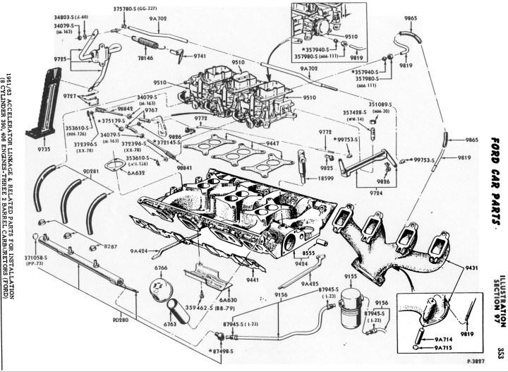 Ford Engines Specs