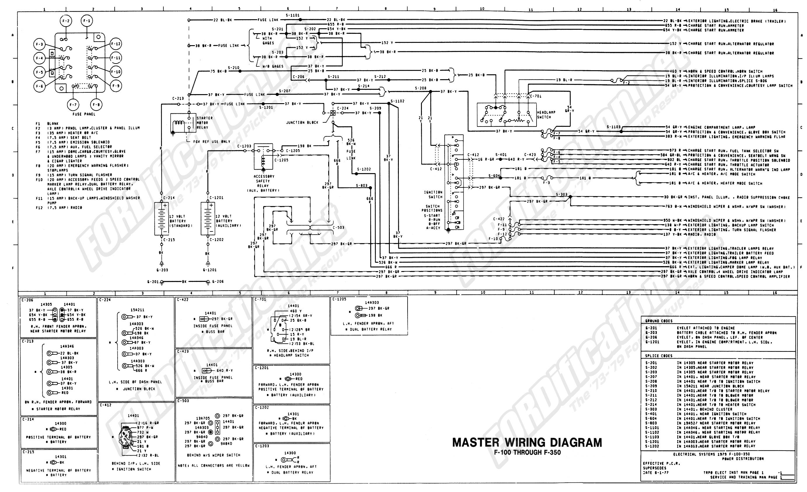 77 Ford Truck Wiring Diagram