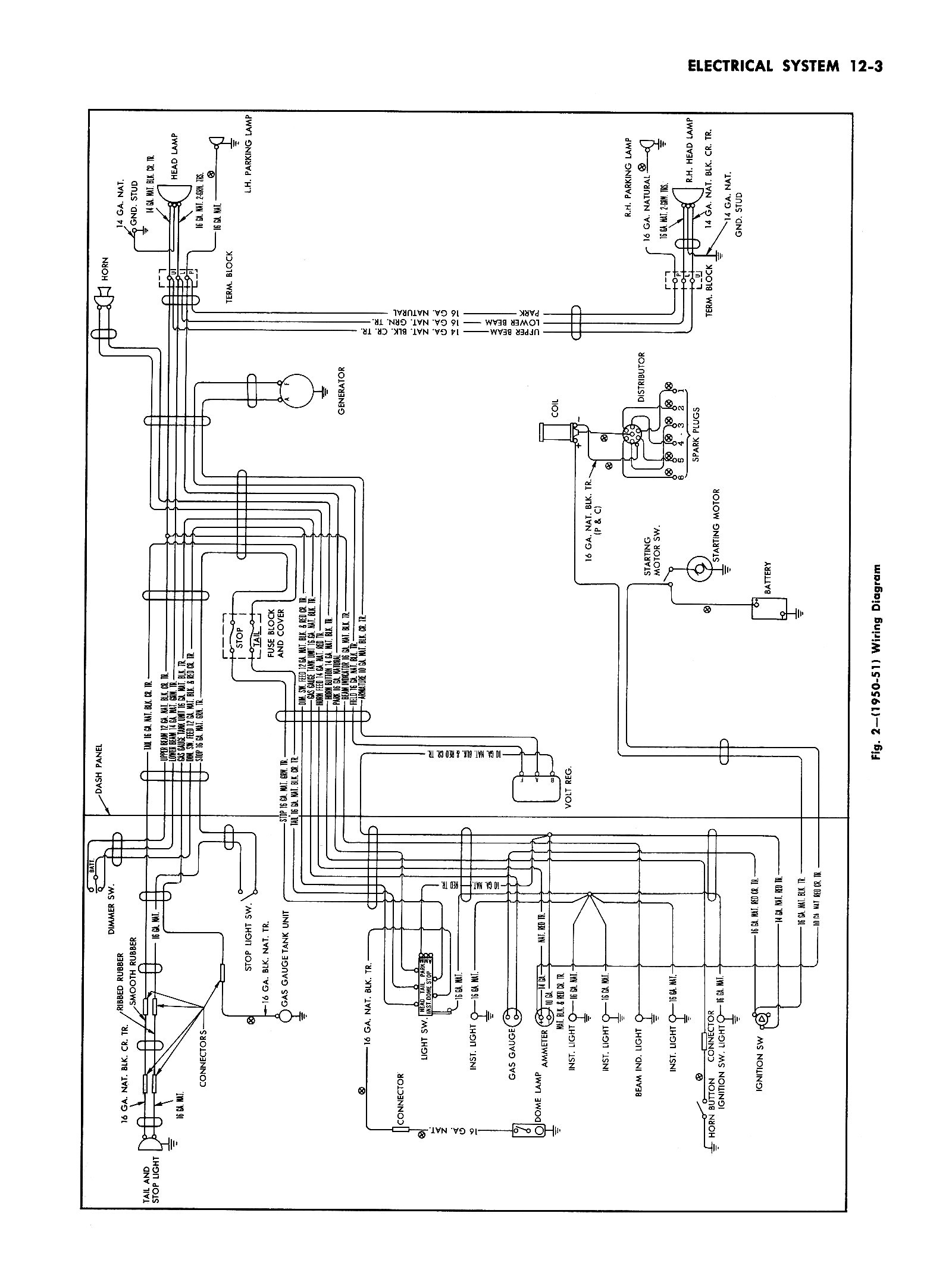 Chevy Transmission Wire Diagram