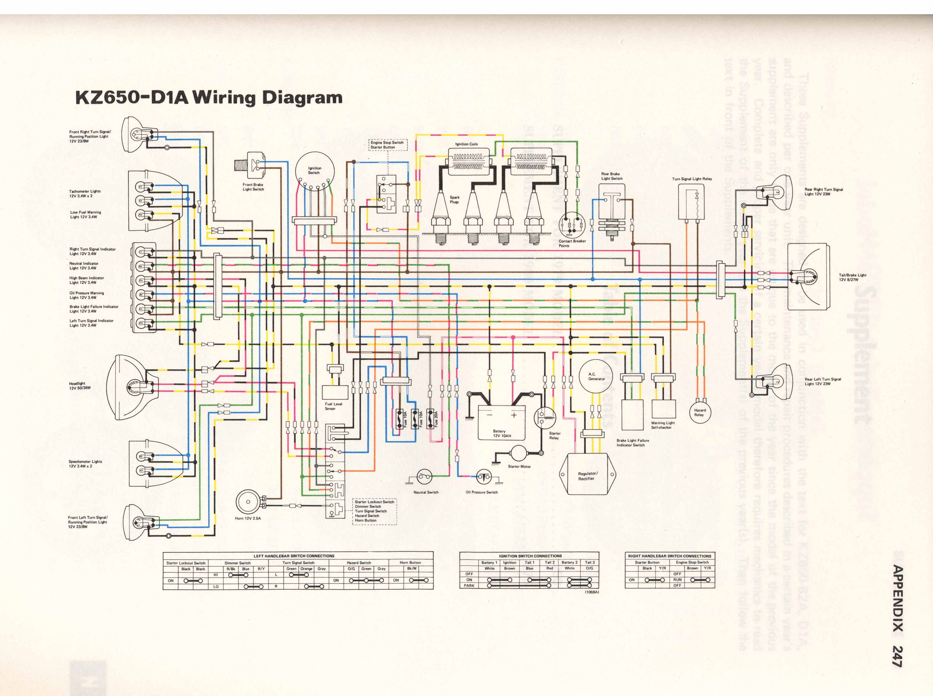 1982 Kawasaki Kz1300 Wiring Diagrams Electrical Diagram 1978 750 Well Detailed U2022 Inviter