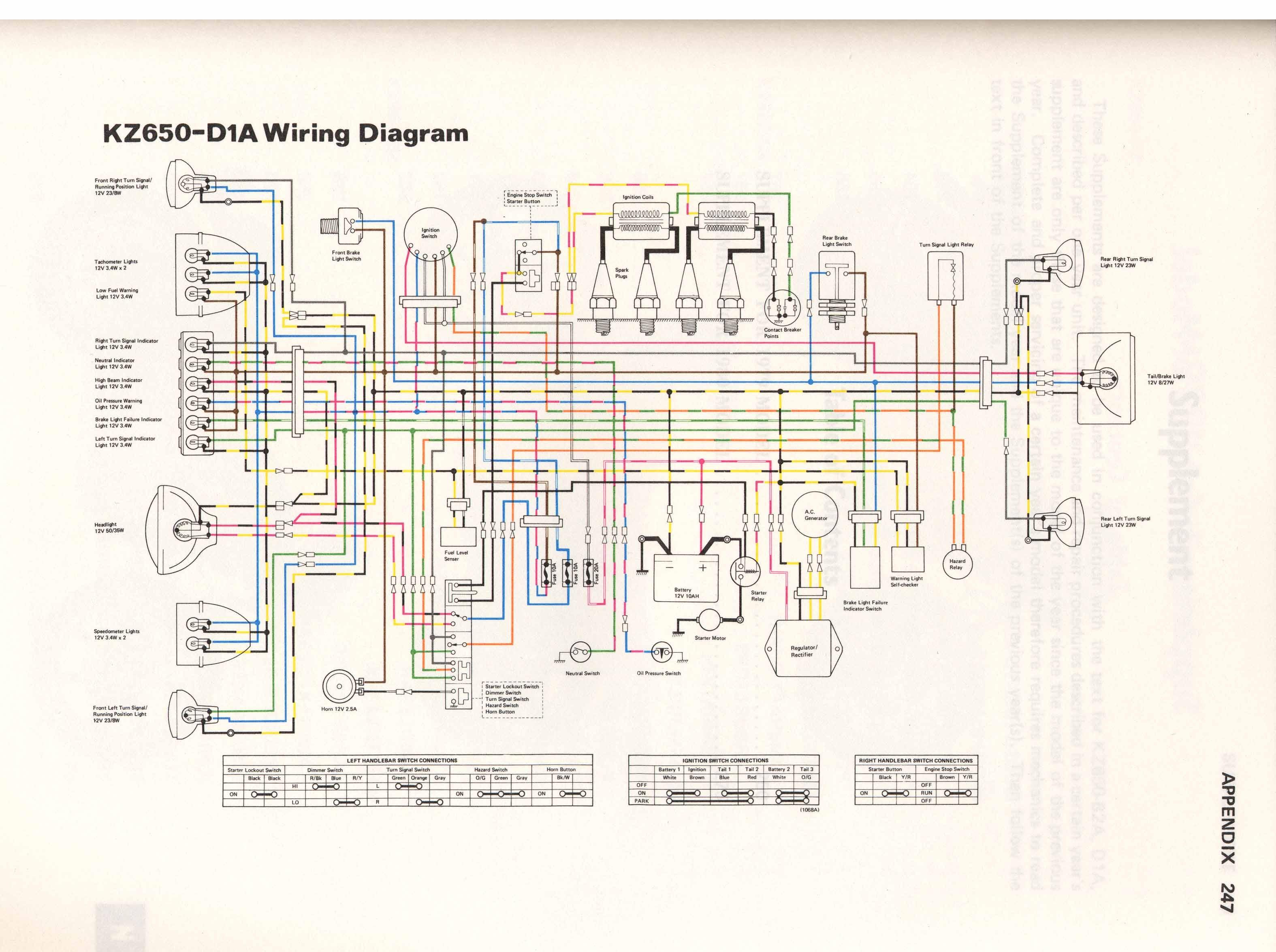 1982 Kawasaki Kz1300 Wiring Diagrams Electrical Diagram 1978 750 Well Detailed U2022 Inviter