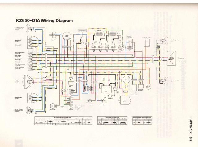1978    Kawasaki    Kz1000 Parts    Diagram      hobbiesxstyle