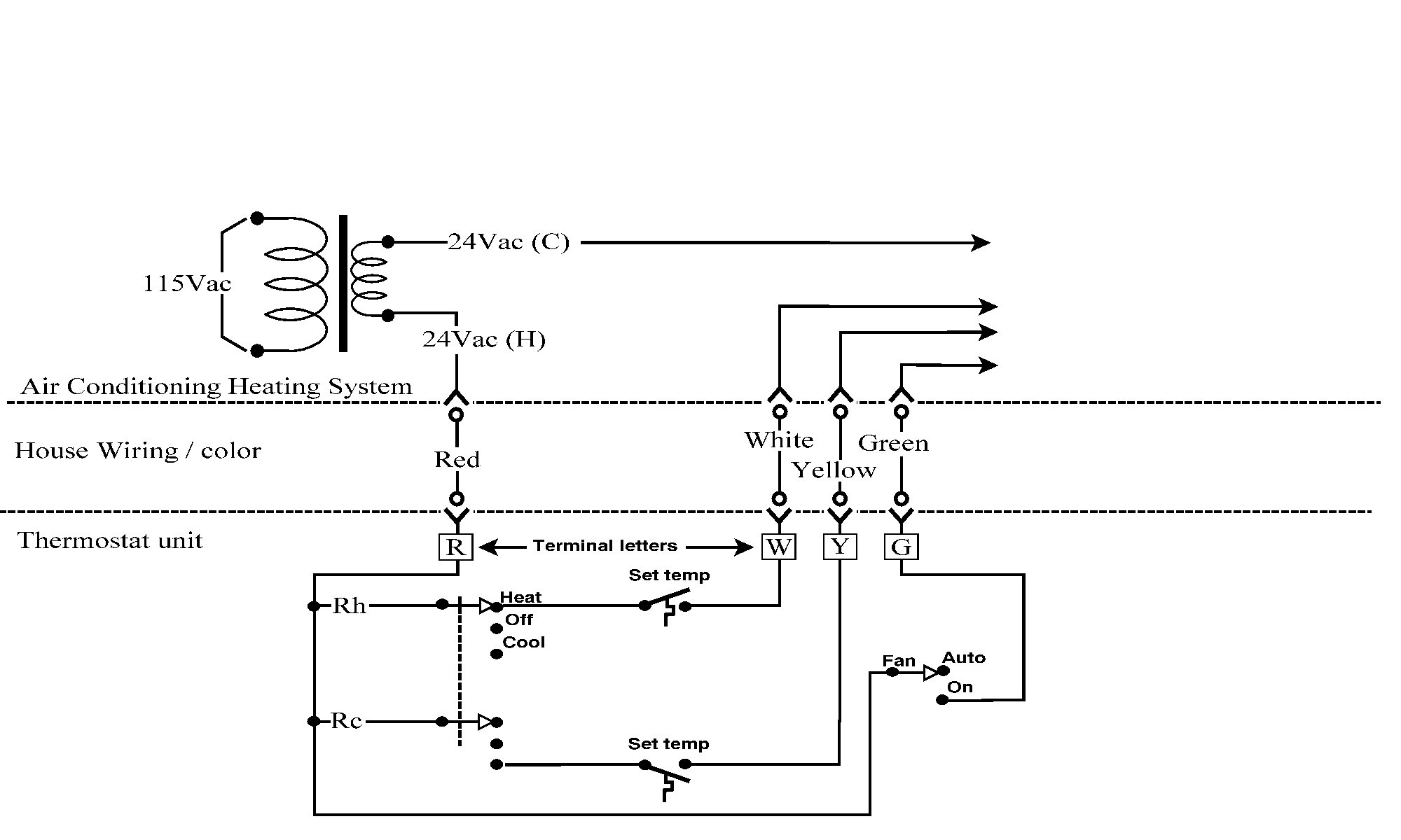 8 Wire Thermostat Diagram