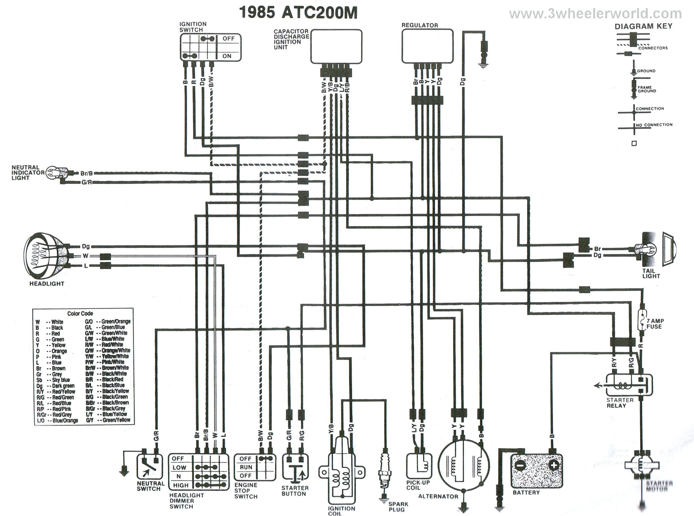 Quadzilla 450 Wiring Diagram